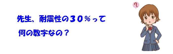 女の子、30%の意味は?