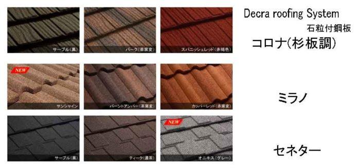 デクラ屋根システム製品