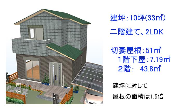 建坪10坪の屋根面積