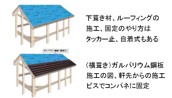 ルーフィング&ガルバリウム鋼板施工図